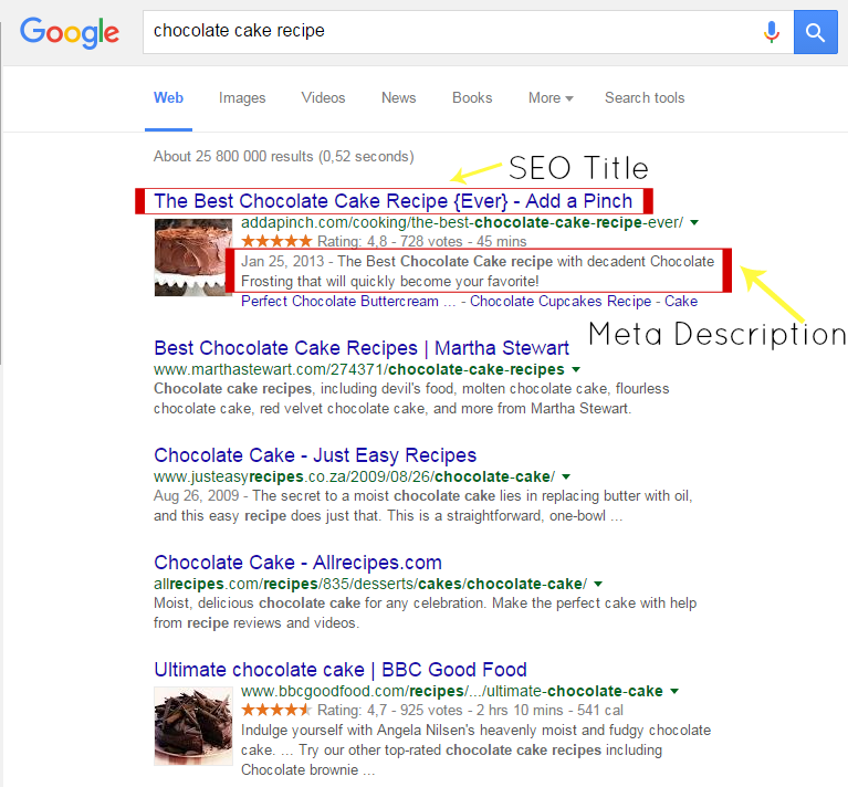 SEO Title and Meta Description - Google