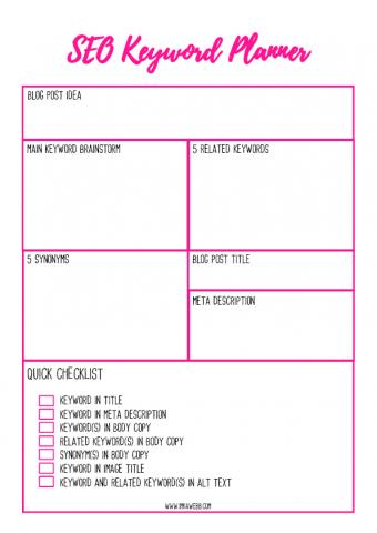 SEO keyword planner for blog posts
